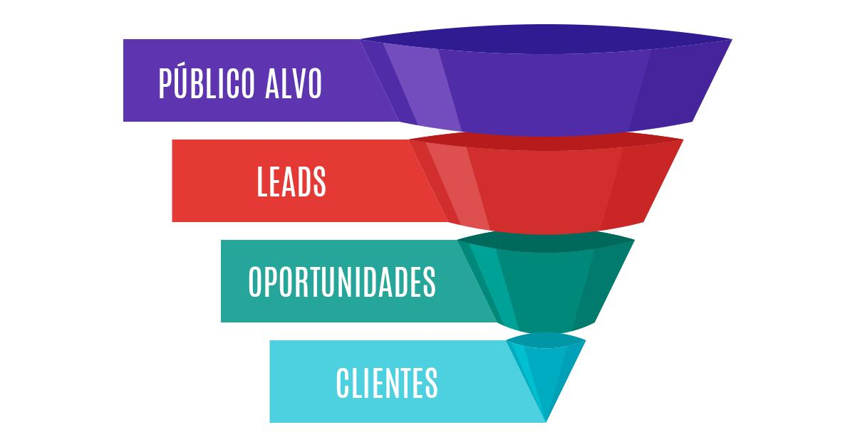 As poderosas ferramentas do marketing digital para a gerar leads